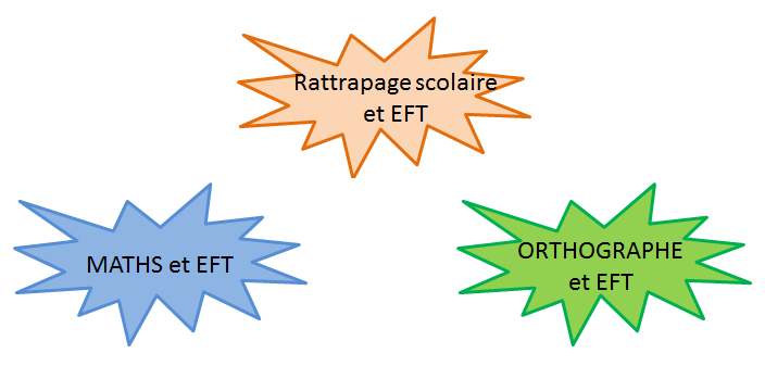 EFT maths orthographe